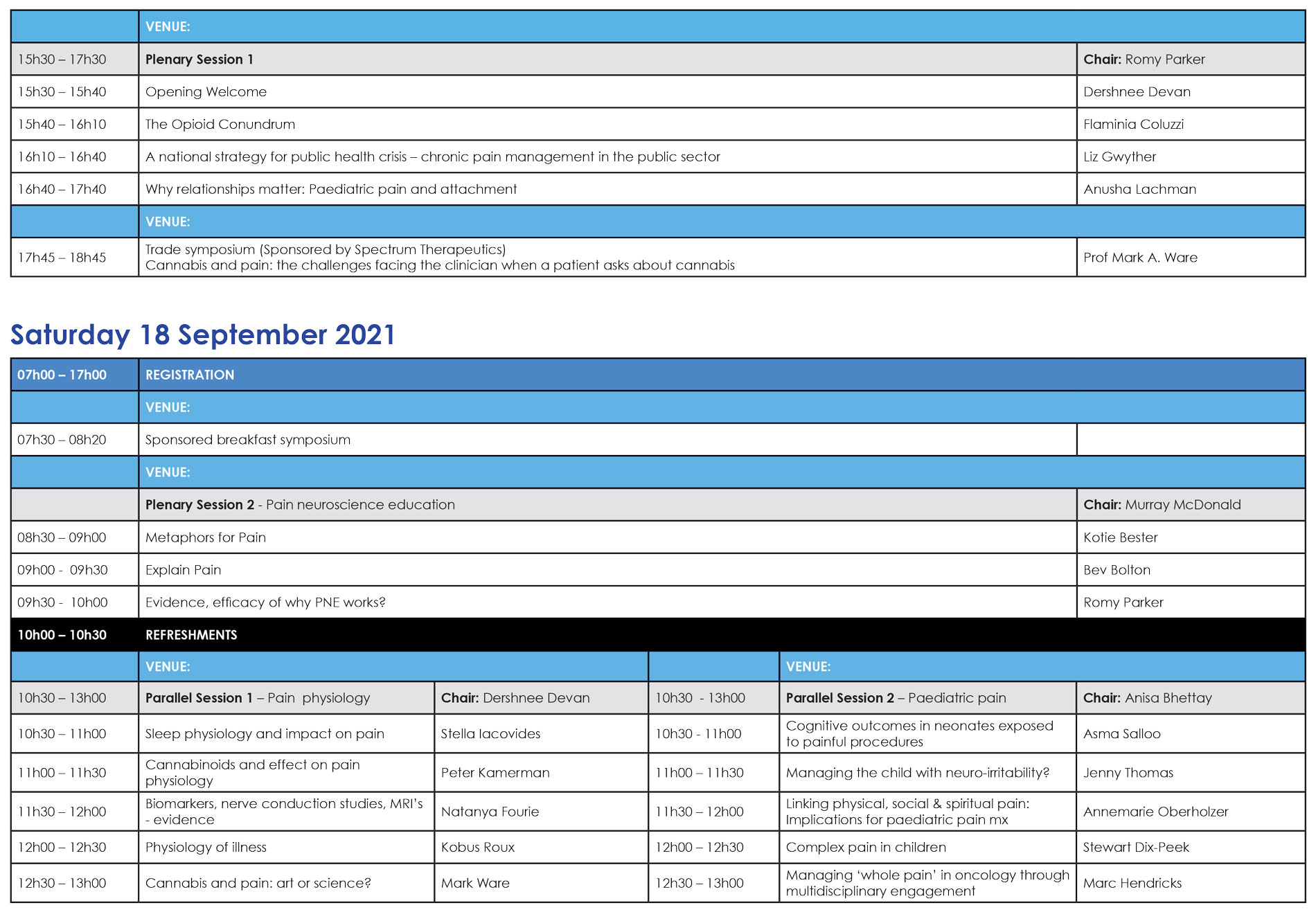 2021-PAINSA-congress-programme-V1-2